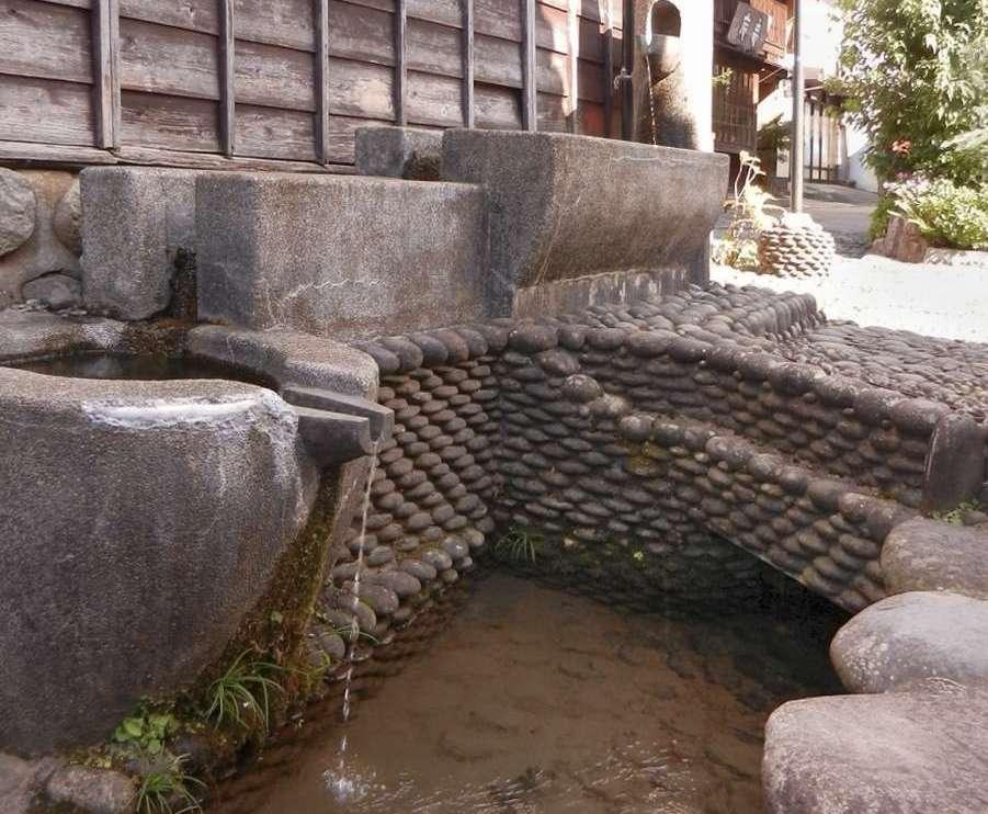 Water basins