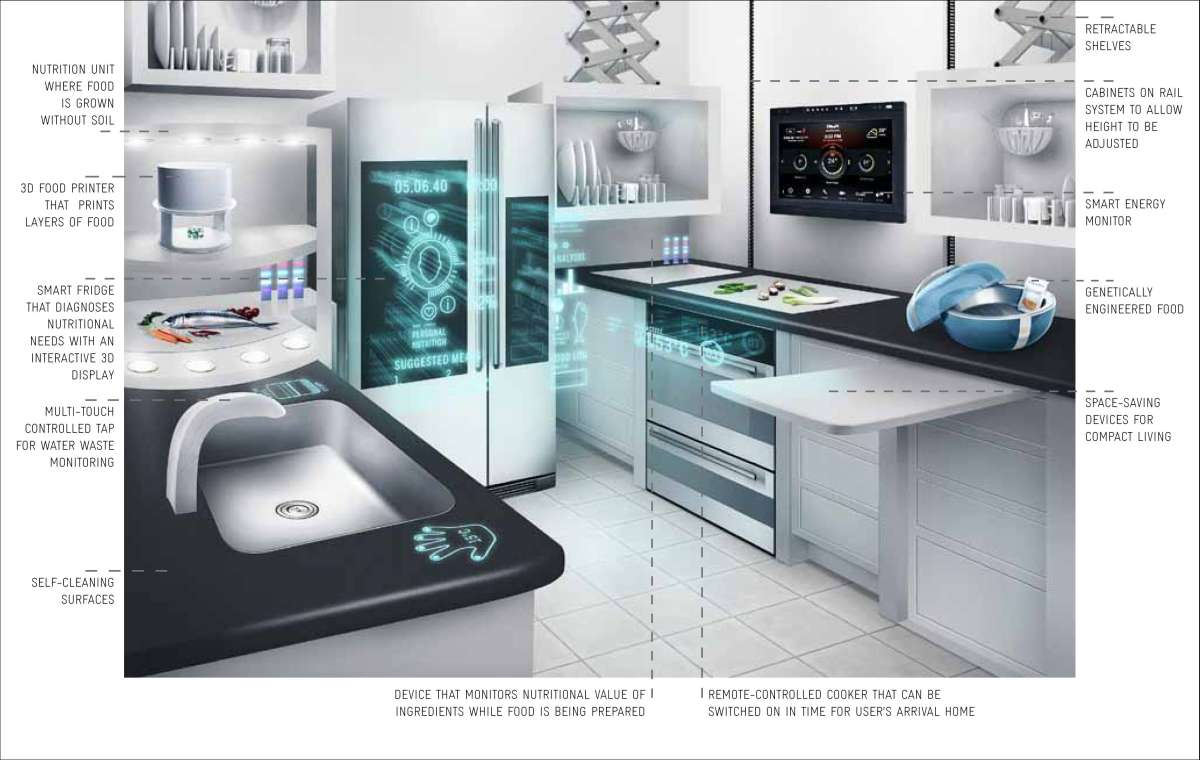 Ikea's concept kitchen, 2040.